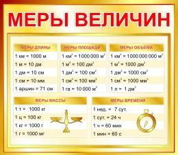 Купить Стенд Меры величин для начальной школы в золотистых тонах  400*350мм в Беларуси от 15.00 BYN