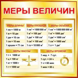 Купить Стенд Меры величин  для начальной школы в золотистых тонах 550*550мм в Беларуси от 35.00 BYN