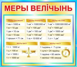 Купить Стенд Меры велiчынь на белорусском языке для начальной школы в бирюзовых тонах 400*350мм в Беларуси от 15.00 BYN