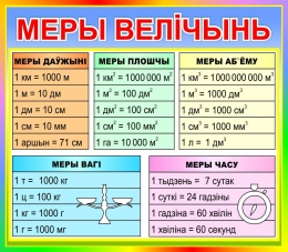 Купить Стенд Меры велiчынь на белорусском языке для начальной школы в радужных тонах 400*350мм в Беларуси от 15.00 BYN