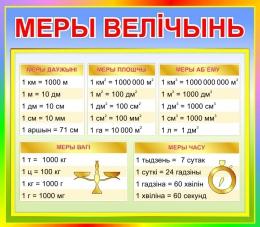 Купить Стенд Меры велiчынь на белорусском языке для начальной школы в радужных тонах 400*350 мм в Беларуси от 15.00 BYN