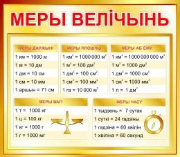 Купить Стенд Меры велiчынь на белорусском языке для начальной школы в золотистых тонах  400*350мм в Беларуси от 15.00 BYN