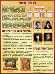 Купить Стенд Модернизм в искусстве и литературе 300*400 мм в Беларуси от 13.00 BYN