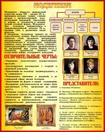 Купить Стенд Модернизм в искусстве и литературе в золотисто-бордовых тонах 400*500 мм в Беларуси от 23.00 BYN