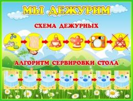 Купить Стенд Мы дежурим Схема дежурных, Алгоритм сервировки стола 650*500 мм в Беларуси от 35.00 BYN