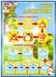 Купить Стенд Мы дежурим, Схема дежурных, Алгоритм сервировки стола для группы Гномики 370*510 мм в Беларуси от 21.00 BYN