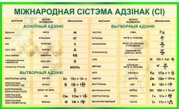 Купить Стенд МІЖНАРОДНАЯ СІСТЭМА АДЗІНАК (СІ) на белорусском языке 1500*900мм в Беларуси от 147.00 BYN