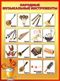 Купить Стенд Народные музыкальные инструменты для кабинета музыки 850*1130мм в Беларуси от 110.00 BYN