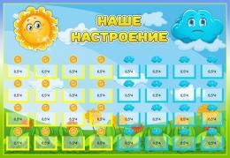 Купить Стенд Наше настроение с солнышком и тучкой 650*450 мм в Беларуси от 48.00 BYN