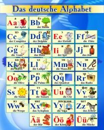 Купить Стенд Немецкий Алфавит с картинками с синих тонах 600*750мм в Беларуси от 52.00 BYN