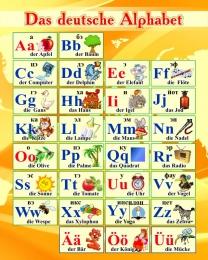 Купить Стенд Немецкий Алфавит с картинками с желтых тонах  600*750мм в Беларуси от 52.00 BYN