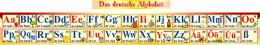 Купить Стенд Немецкий Алфавит с картинками в бордовых тонах, таблицей, горизонтальный 250*2000мм в Беларуси от 62.00 BYN