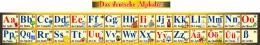 Купить Стенд Немецкий Алфавит с картинками в желто-серых тонах, с таблицей, горизонтальный 2000*250 мм в Беларуси от 59.00 BYN