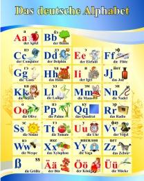 Купить Стенд Немецкий алфавит в голубых тонах 600*750мм в Беларуси от 52.00 BYN