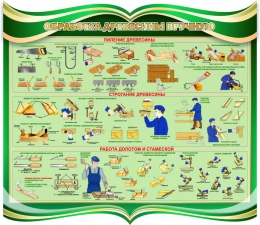 Купить Стенд Обработка древесины вручную в зеленых тонах 1000*900 мм в Беларуси от 103.00 BYN