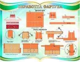 Купить Стенд Обработка фартука  для  кабинета трудового обучения в бирюзовых тонах 900*700мм в Беларуси от 72.00 BYN