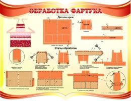 Купить Стенд Обработка фартука для  кабинета трудового обучения в золотисто-красных тонах 900*700мм в Беларуси от 72.00 BYN