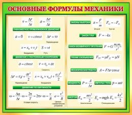 Купить Стенд ОСНОВНЫЕ ФОРМУЛЫ МЕХАНИКИ в золотисто-салатовых тонах 1140*1000 мм в Беларуси от 124.00 BYN