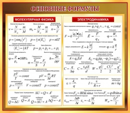 Купить Стенд Основные формулы молеклярной физики в золотисто-бордовых тонах 800*700 мм в Беларуси от 64.00 BYN