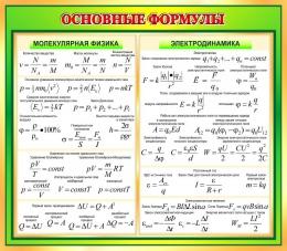 Купить Стенд ОСНОВНЫЕ ФОРМУЛЫ  в золотисто-салатовых тонах 1140*1000 мм в Беларуси от 124.00 BYN
