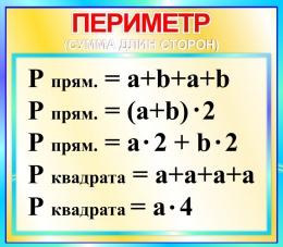Купить Стенд Периметр  для начальной школы в бирюзовых тонах  400*350мм в Беларуси от 16.00 BYN