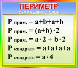 Купить Стенд Периметр  для начальной школы в зелено-голубых тонах  400*350мм в Беларуси от 15.00 BYN