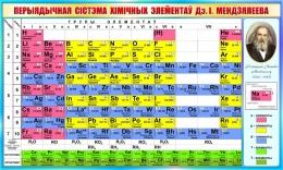 Купить Стенд Перыядычная сiстэма в кабинет химии на белорусском языке в золотисто-бирюзовых тонах 1300*780мм в Беларуси от 111.00 BYN