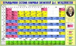 Купить Стенд Перыядычная сiстэма в кабинет химии на белорусском языке 1300*780мм в Беларуси от 111.00 BYN