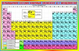 Купить Стенд Перыядычная сiстэма хiмiчных элементаў Д.I. Мендзялеева для кабинета химии на белорусском языке в радужных тонах 1000*650мм в Беларуси от 71.00 BYN