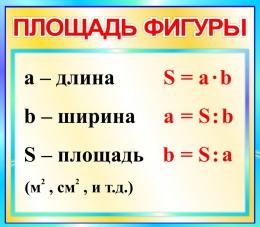 Купить Стенд Площадь фигуры  для начальной школы в бирюзовых тонах 400*350мм в Беларуси от 16.00 BYN