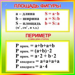 Купить Стенд Площадь фигуры, периметр  для начальной школы в стиле Радуга знаний  550*550мм в Беларуси от 35.00 BYN