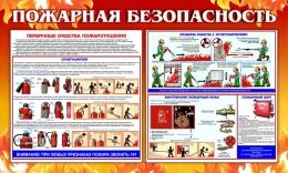 Купить Стенд Пожарная безопасность без карманов 600*1000мм в Беларуси от 69.00 BYN