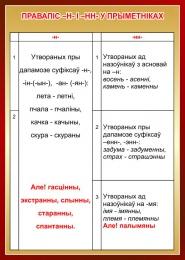 Купить Стенд Правапiс -н- i -нн- у прыметнiках  на белорусском языке 500*700мм в Беларуси от 40.00 BYN