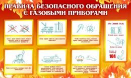 Купить Стенд Правила безопасного поведения с газовыми приборами 1000*600 мм в Беларуси от 69.00 BYN