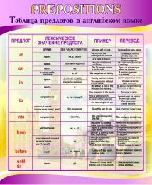 Купить Стенд  PREPOSITIONS для кабинета английского в золотисто-сиреневых тонах 700*850 мм в Беларуси от 68.00 BYN