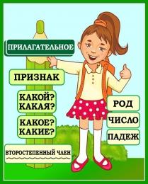 Купить Стенд Прилагательное для начальной школы 420*520 мм в Беларуси от 25.00 BYN