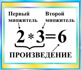 Купить Стенд Произведение для начальной школы в бирюзовых тонах  400*350мм в Беларуси от 15.00 BYN