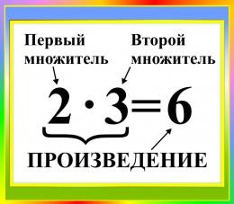 Купить Стенд Произведение для начальной школы в зелено-голубых тонах  400*350мм в Беларуси от 16.00 BYN