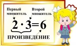 Купить Стенд Произведение для начальной школы в золотистых тонах 570*350мм в Беларуси от 23.00 BYN