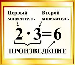 Купить Стенд Произведение  для начальной школы в золотистых тонах 400*350мм в Беларуси от 16.00 BYN