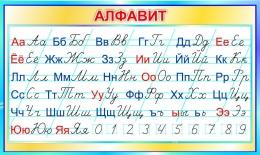 Купить Стенд Алфавит с прописными и строчными буквами по Сторожевой в бирюзовых тонах 700*420мм в Беларуси от 32.00 BYN