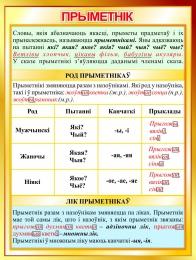 Купить Стенд Прыметнiк  на белорусском языке в золотистых тонах 600*800мм в Беларуси от 52.00 BYN