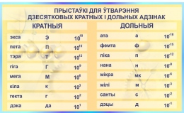Купить Стенд ПРЫСТАЎКI ДЛЯ ЎТВАРЭННЯ ДЗЕСЯТКОВЫХ КРАТНЫХ I ДОЛЬНЫХ АДЗIНАК на белорусском языке 1500*900мм в Беларуси от 154.00 BYN