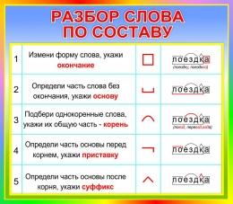 Купить Стенд Разбор слова по составу для начальной школы в радужных тонах 400*350 мм в Беларуси от 15.00 BYN