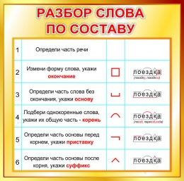 Купить Стенд Разбор слова по составу корня в золотисто-коричневых тонах 550*550мм в Беларуси от 35.00 BYN