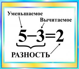 Купить Стенд Разность для начальной школы в бирюзовых тонах 400*350мм в Беларуси от 15.00 BYN