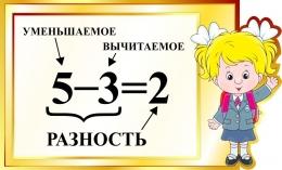 Купить Стенд Разность для начальной школы в золотистых тонах 570*350мм в Беларуси от 23.00 BYN