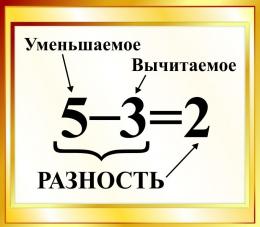 Купить Стенд Разность  для начальной школы в золотистых тонах 400*350мм в Беларуси от 16.00 BYN