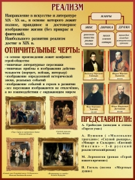 Купить Стенд Реализм в искусстве и литературе 300*400 мм в Беларуси от 14.00 BYN