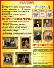 Купить Стенд Реализм в искусстве и литературе в золотисто-бордовых тонах 400*500 мм в Беларуси от 23.00 BYN